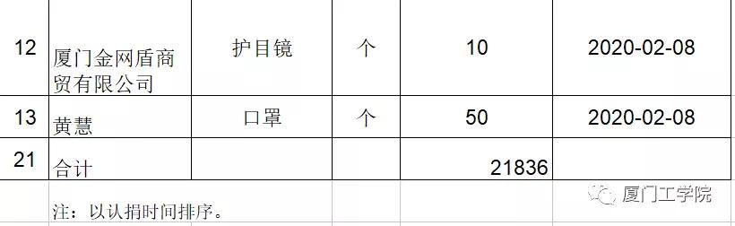 552EA3CF-31CD-4C51-BCBB-94945F2D88DD.png